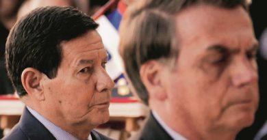 Comportamento de Bolsonaro